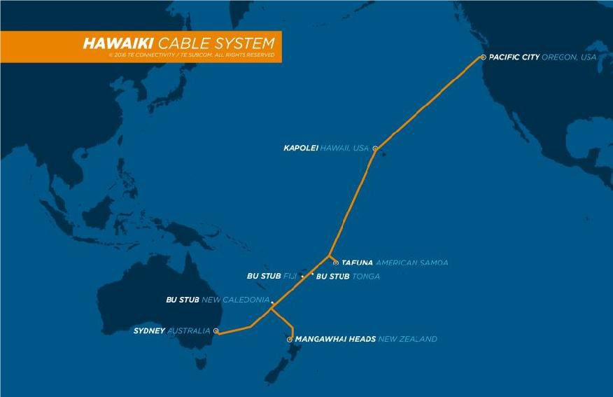 The Hawaiki cable system