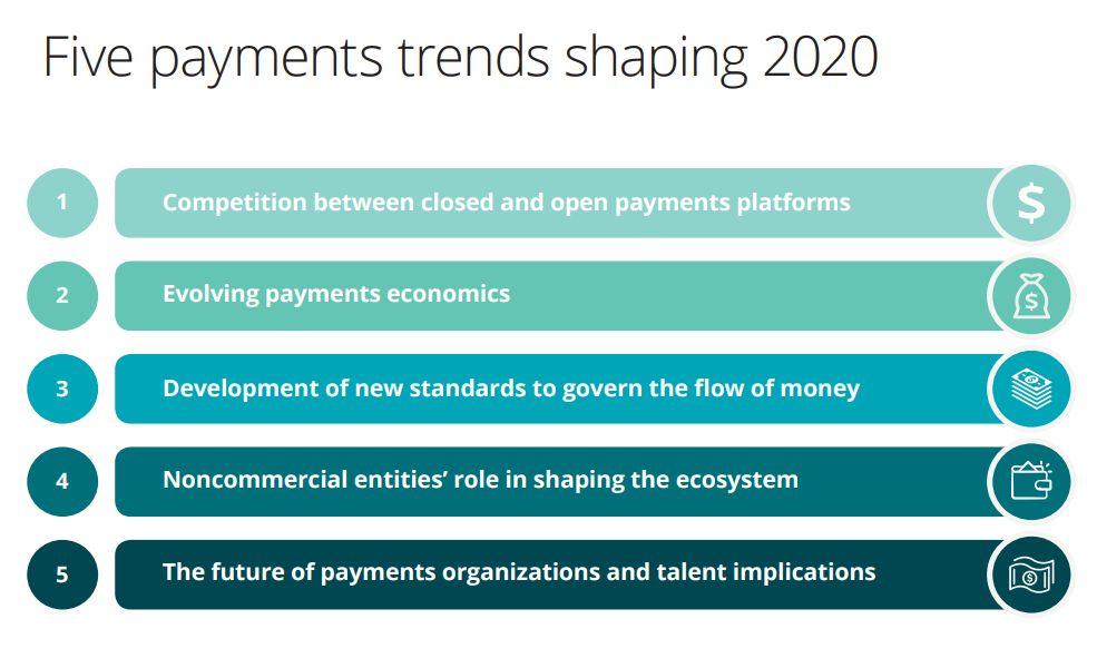 Deloitte five trends payments 2020