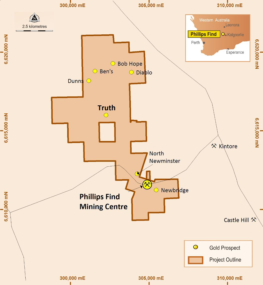 Barra Resources Phillips Find